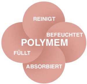 Polymem absorbiert